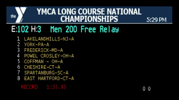 2017 YMCA LC Nationals | Boys 200 Freestyle Relay Heat 3