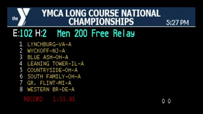 2017 YMCA LC Nationals | Boys 200 Freestyle Relay Heat 2