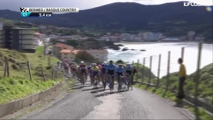 Matthews Attacks At Basque Country